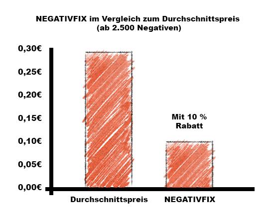 2013-09-18 Bild zehn Prozent Neukundenrabatt